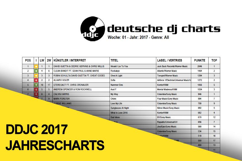 DDJC_KW_Jahrescharts